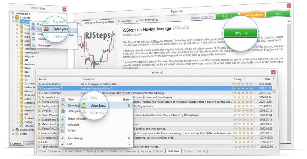 Its easy to get technical indicators in MetaTrader 4 — you may download, buy and order required analytical tool