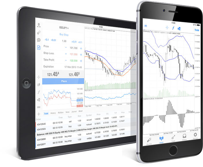 Forex Trading with convenient MetaTrader 4 iPad and iPhone trading platforms