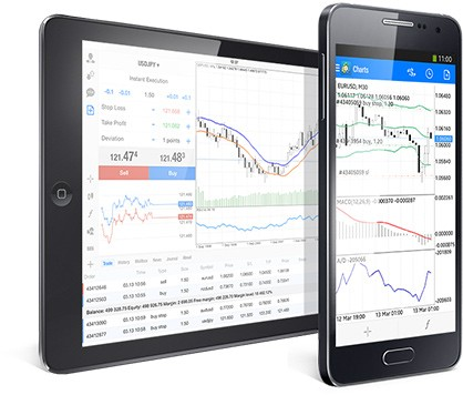 The MetaTrader 4 mobile trading platforms for iOS and Android OS