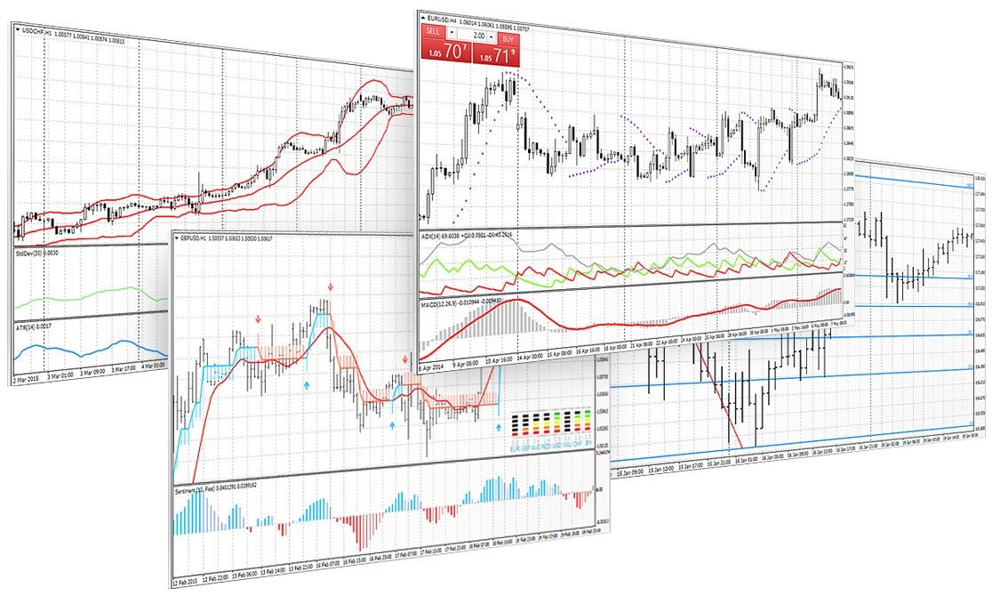 Los indicadores técnicos e instrumentos analíticos en MetaTrader4 permiten tomar decisiones comerciales equilibradas