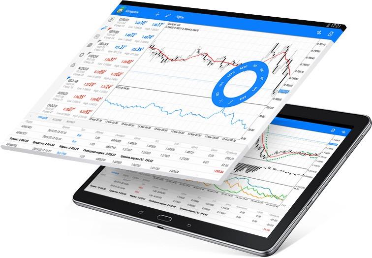 Анализируй рынки в MetaTrader 4 для Android при помощи интерактивных графиков и полноценного технического анализа