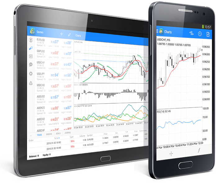 Forex on android tablet