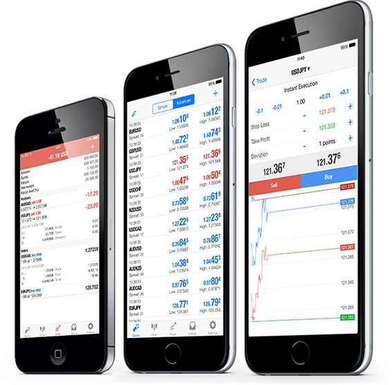 MetaTrader 4 iPhone/iPad supports all trading functions and allows to perform any trading operations