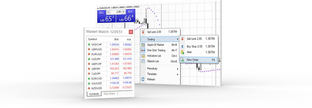 There are several ways to perform a trading operation in MetaTrader 4