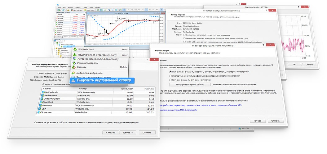 Виртуальный хостинг для forex как разместить созданный сайт на хостинге