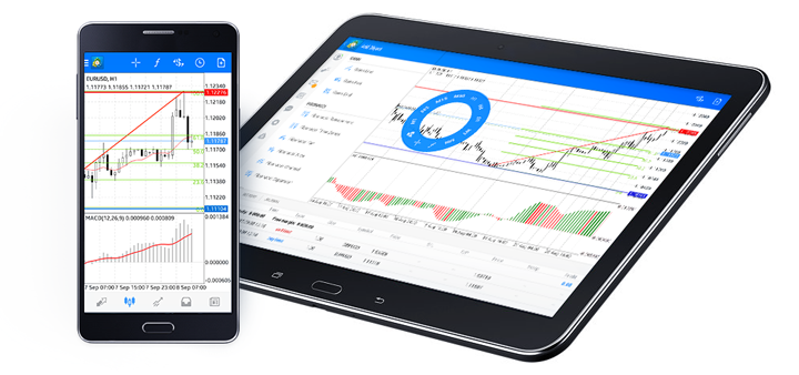 New MetaTrader 4 Android Update: 24 Analytical Objects and OTP Authentication
