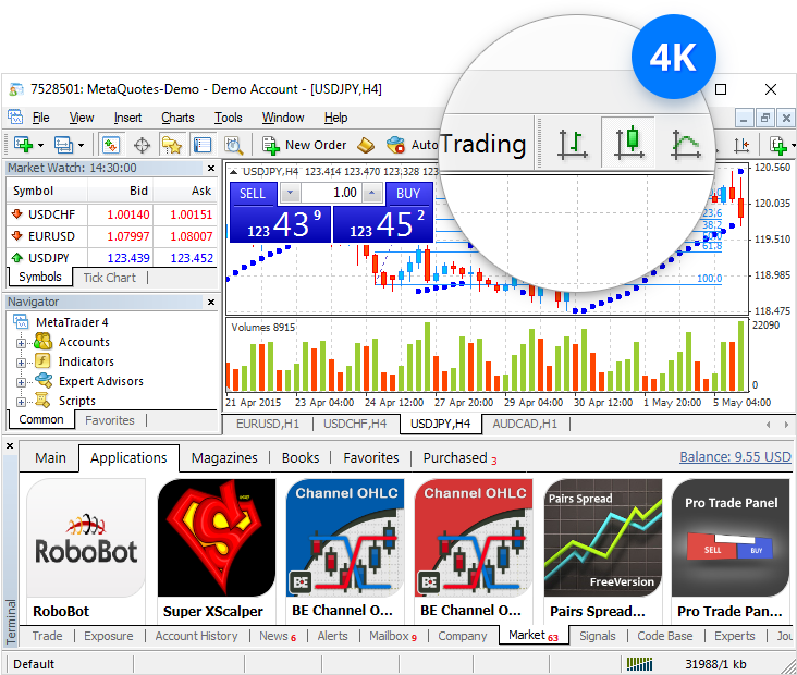 Metatrader period separator in java