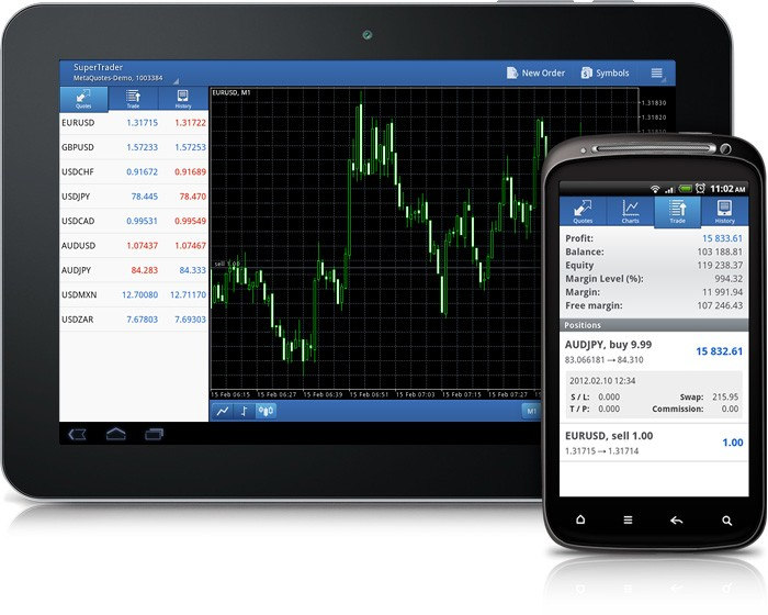 Release of MetaTrader 5 for Android Tablets
