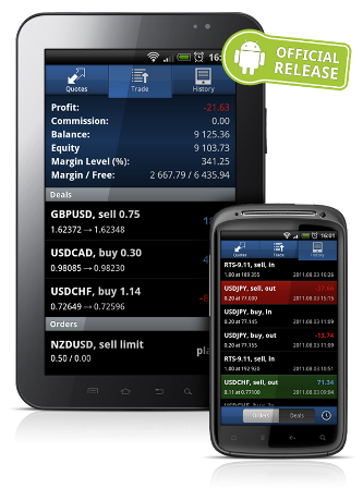 MetaTrader 5 for Android is released