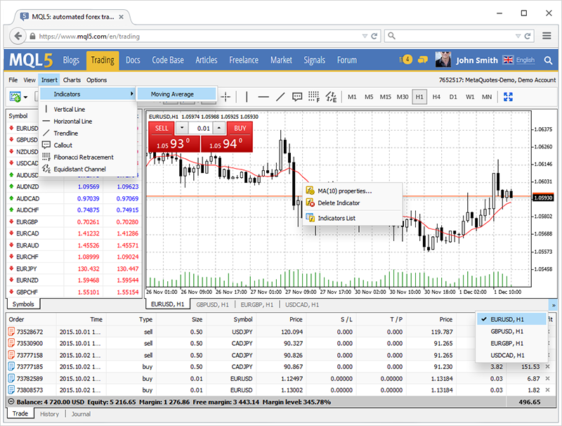 Metatrader 4 brokers account writing