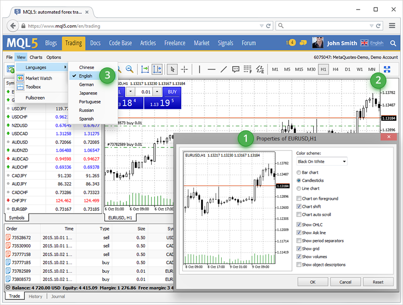 Updated MetaTrader 4 Web Platform