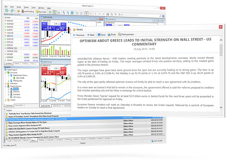 Alliance News Professional News Feeder Available on all MetaTrader Trading Platforms