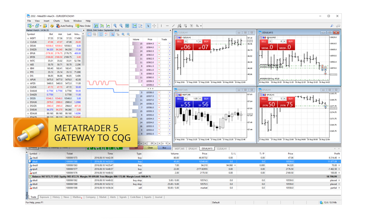 MetaTrader 5 Gateway to CQG от Forexware