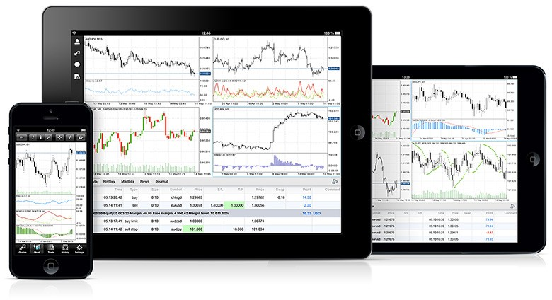 MetaTrader 4 Mobile Now Available for iPhone 5 and All iPad Models