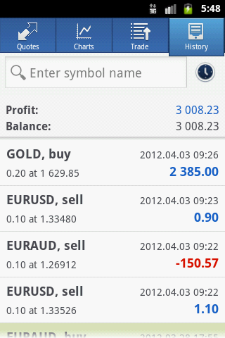 Best Day Trading App For Iphone