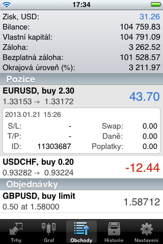 MetaTrader 4 iPhone Localization