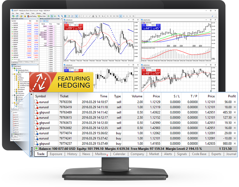 Fxcm forex software download