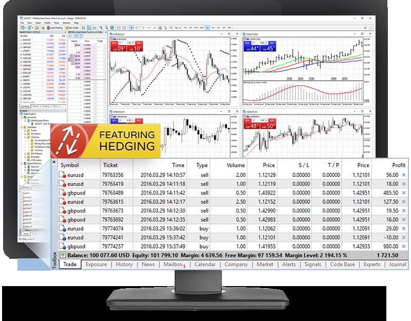 Forex metatrader 5 брокер секреты биржевой торговли.торговля акциями на фондовых биржах владимир твардовский