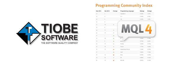 MQL4 language has been included into TIOBE Programming Community Index