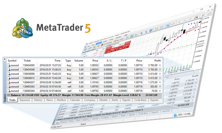 Metatrader 4 platform all germany 4 in trading