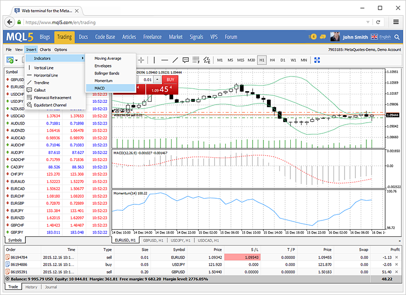 More technical analysis tools added in the MetaTrader 4 Web platform