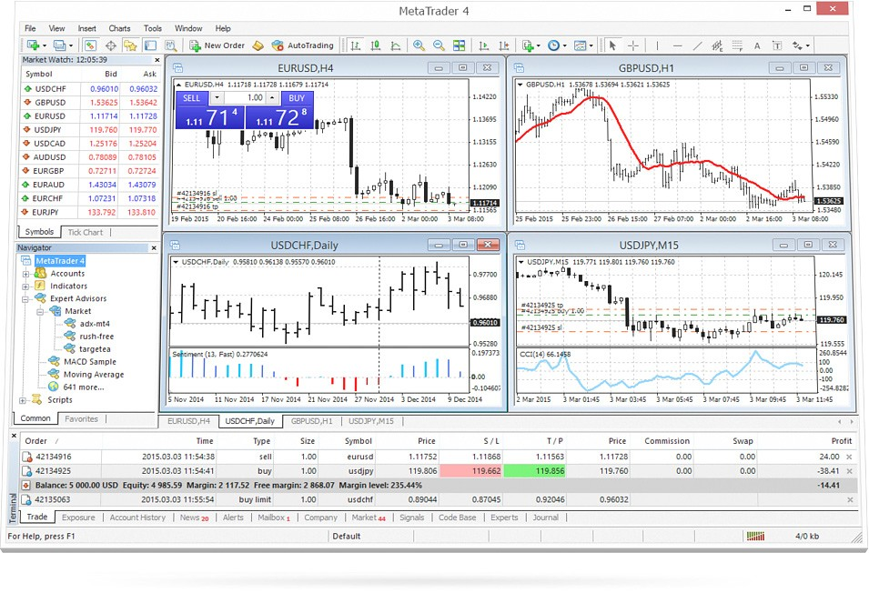 Mt4 brokers metatrader 4 forex brokers