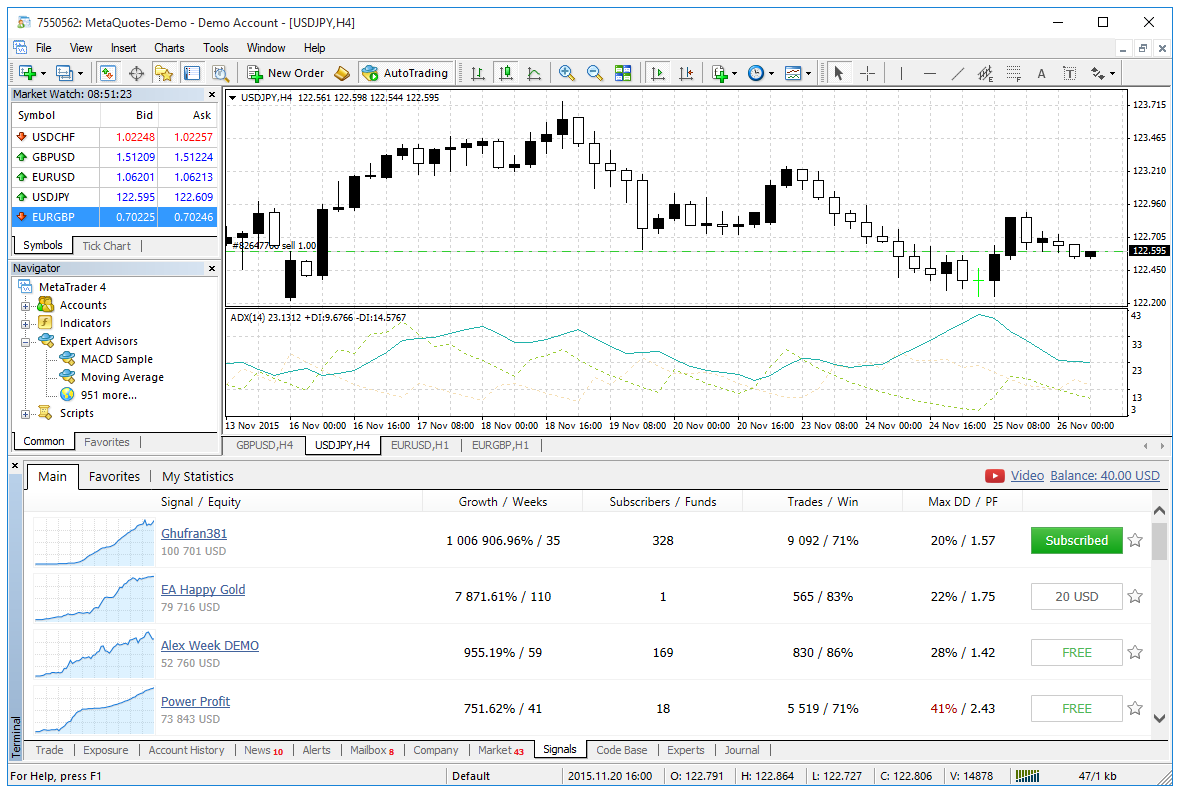 Best Metatrader 4 Brokers