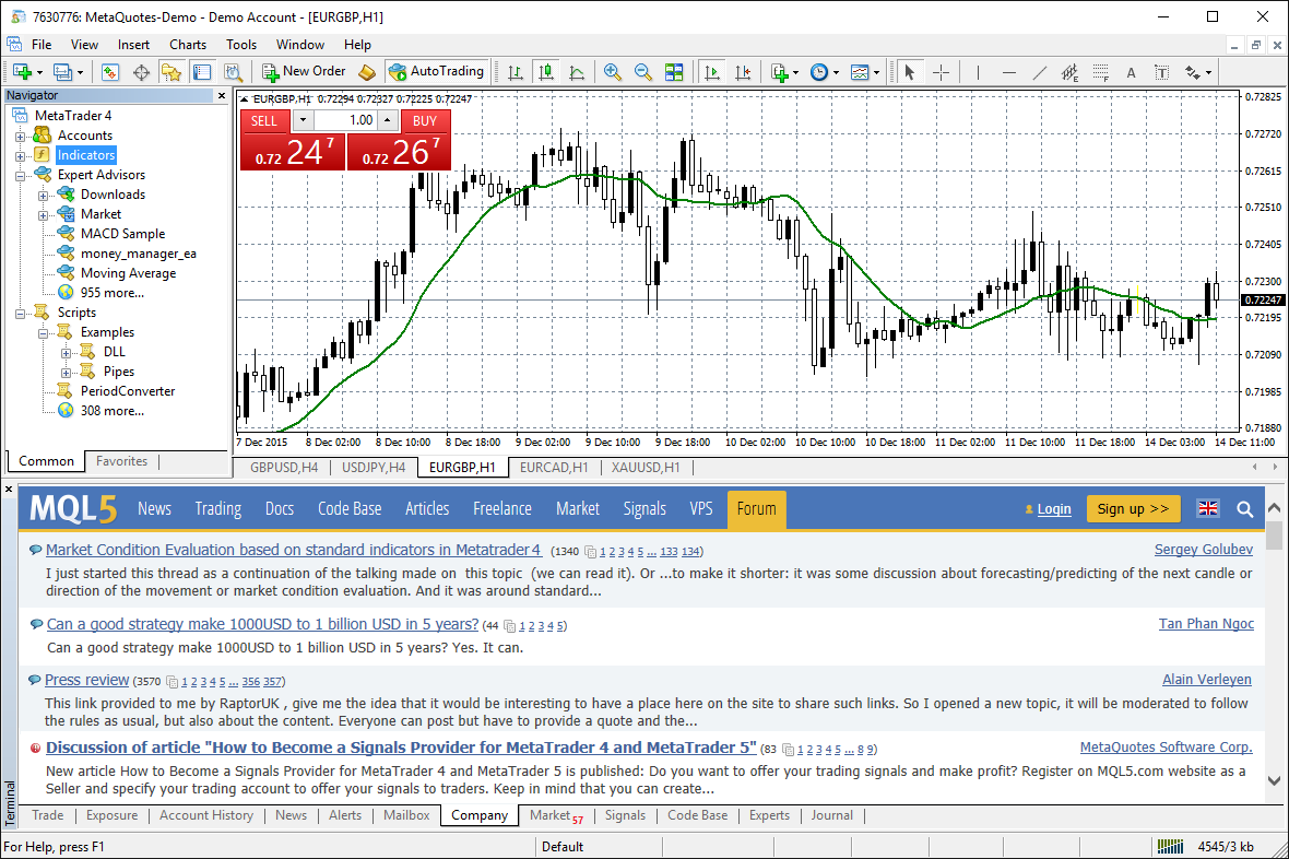 Forex trading costs