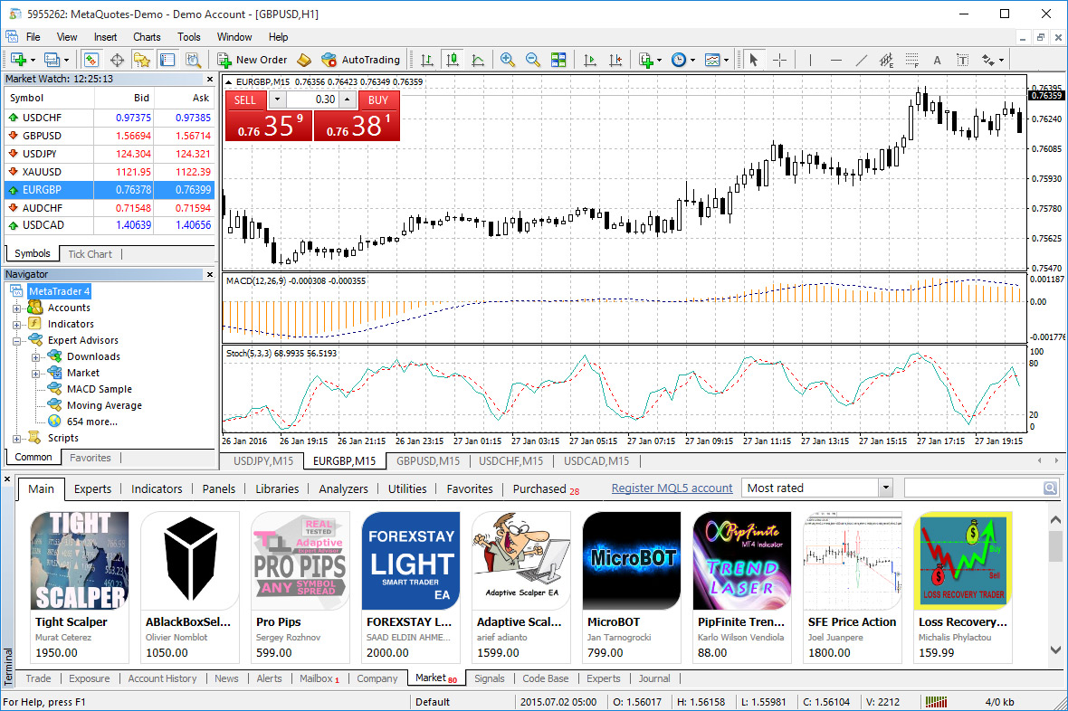 Visit the Market — the biggest online store of trading robots and technical indicators