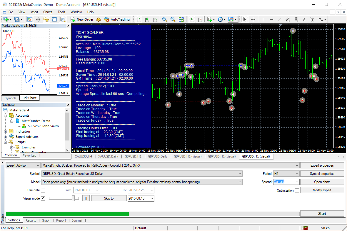 Test robots in visual mode to better understand their trading algorithms