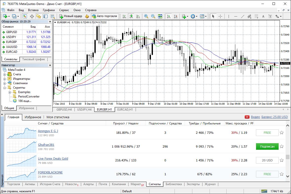 Копируйте сделки успешных трейдеров прямо в платформе при помощи сервиса Торговые сигналы (социальный трейдинг)