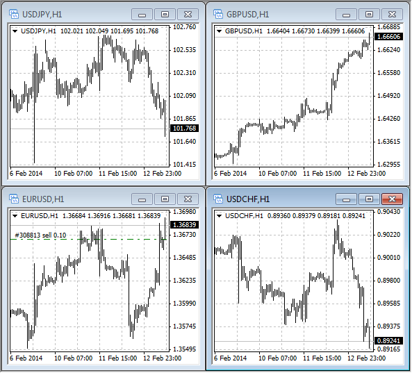 Chart Opening Working With Charts Metatrader 4 Help