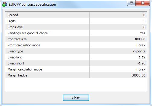 Contract Specification - Tools - MetaTrader 4 Help