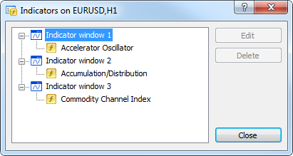 Indicators List