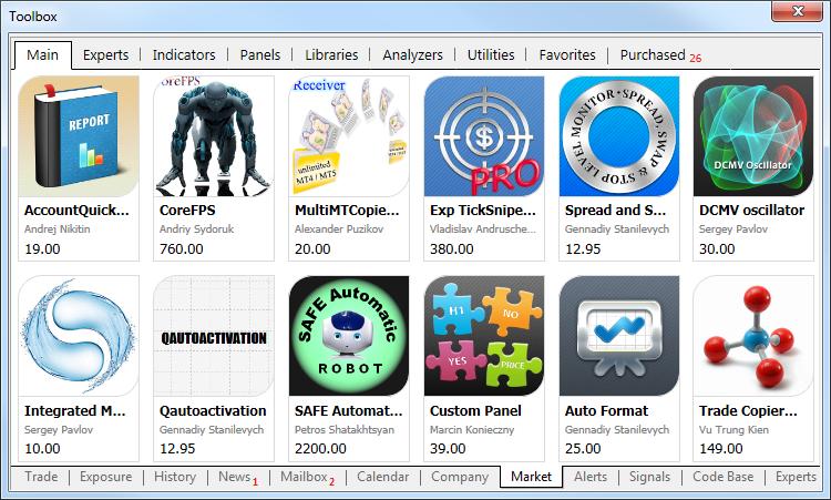 Automated options trading platform